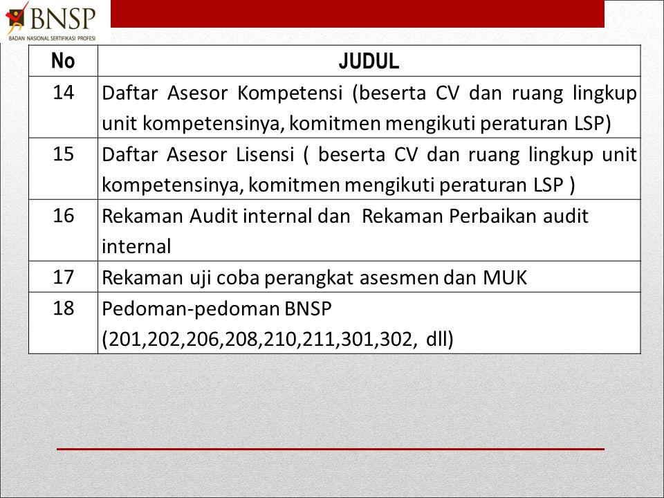 No JUDUL. 14. Daftar Asesor Kompetensi (beserta CV dan ruang lingkup unit kompetensinya, komitmen mengikuti peraturan LSP)