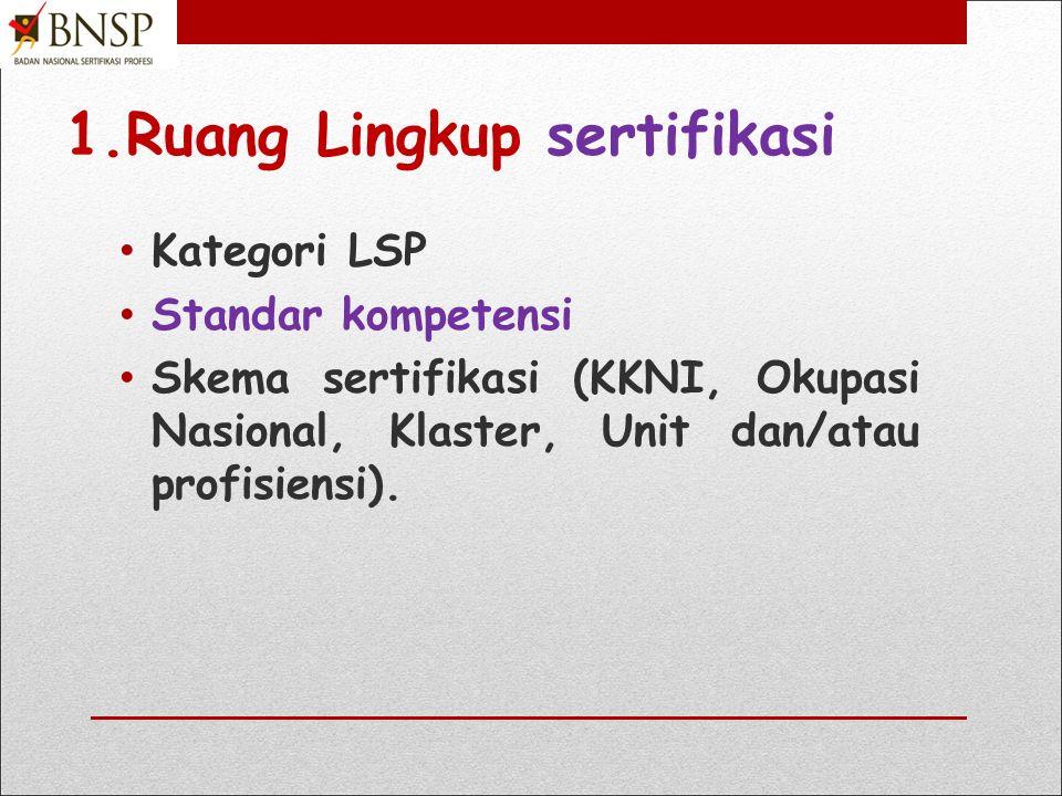 1.Ruang Lingkup sertifikasi