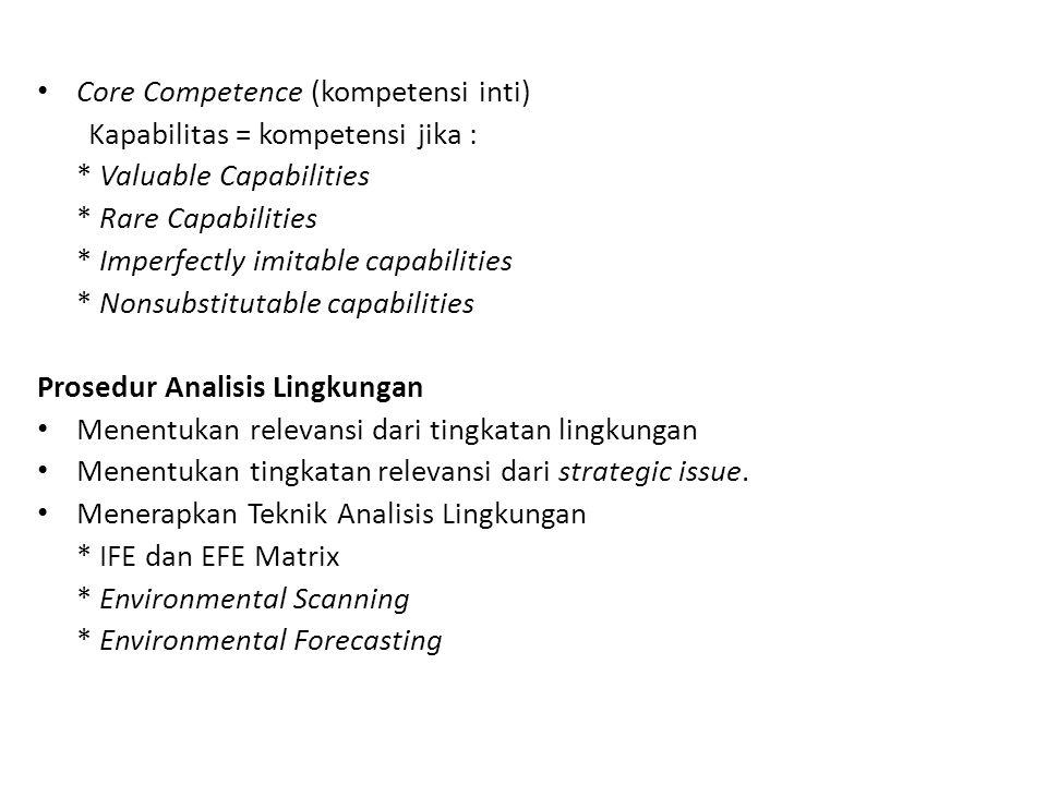 Core Competence (kompetensi inti)