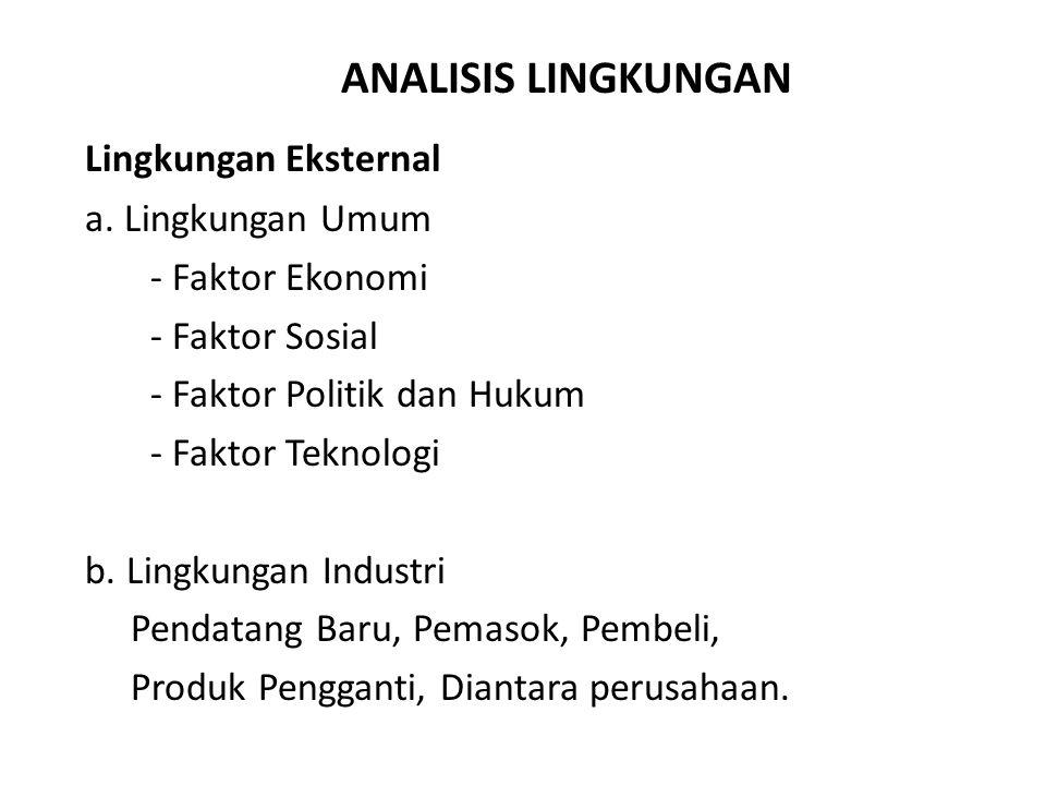 ANALISIS LINGKUNGAN Lingkungan Eksternal a. Lingkungan Umum