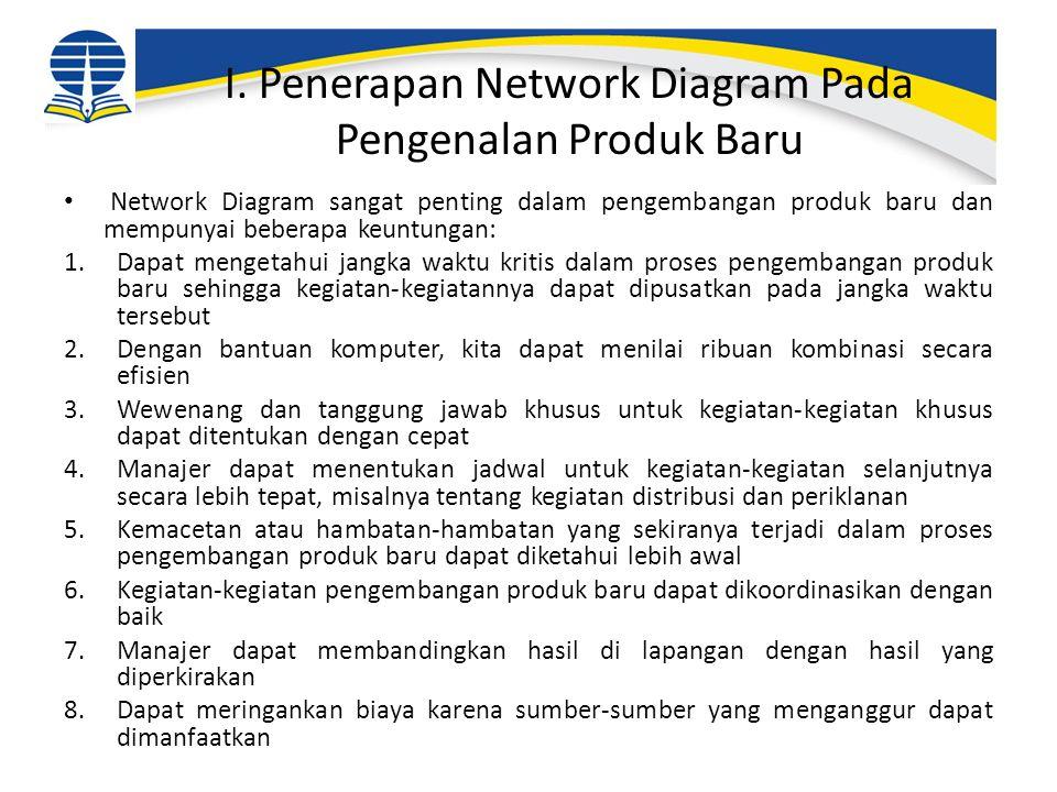 I. Penerapan Network Diagram Pada Pengenalan Produk Baru