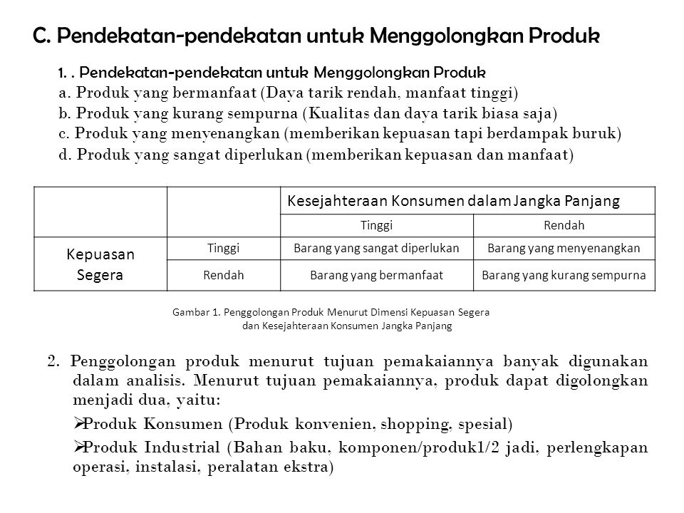 C. Pendekatan-pendekatan untuk Menggolongkan Produk