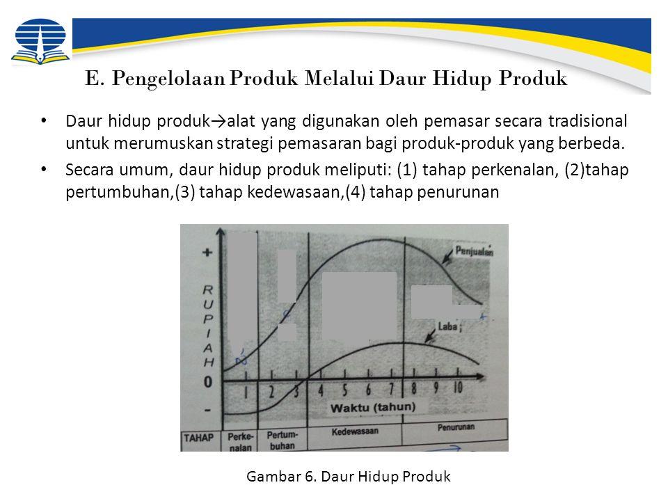 E. Pengelolaan Produk Melalui Daur Hidup Produk