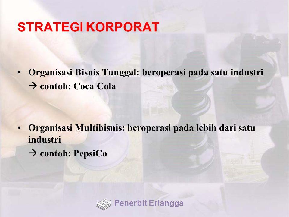 STRATEGI KORPORAT Organisasi Bisnis Tunggal: beroperasi pada satu industri.  contoh: Coca Cola.