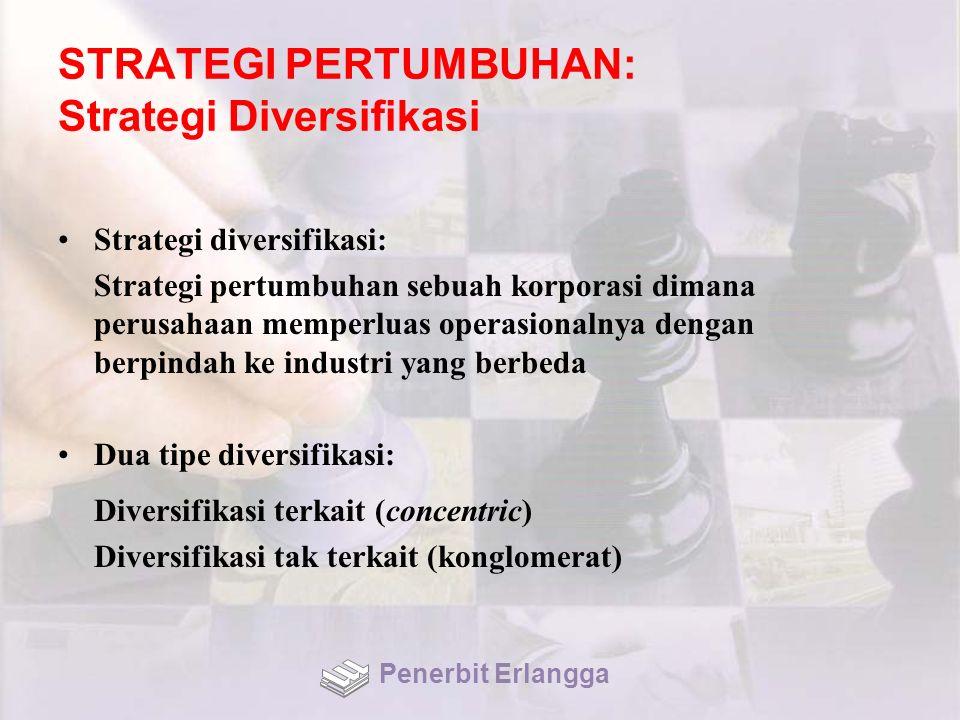 STRATEGI PERTUMBUHAN: Strategi Diversifikasi