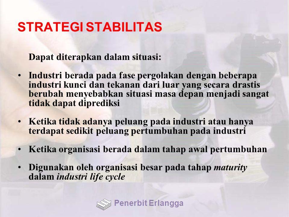 STRATEGI STABILITAS Dapat diterapkan dalam situasi: