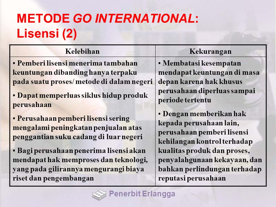 METODE GO INTERNATIONAL: Lisensi (2)
