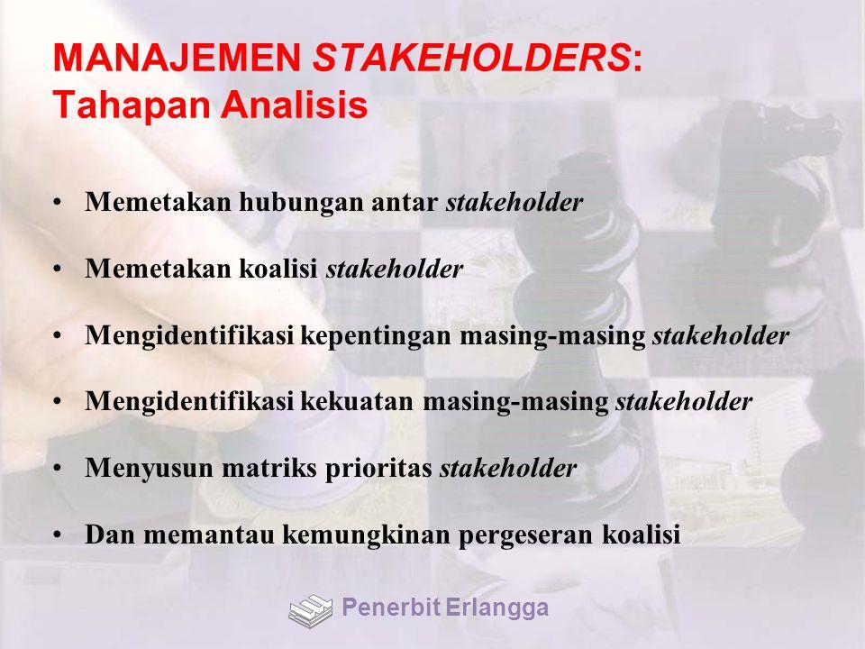 MANAJEMEN STAKEHOLDERS: Tahapan Analisis