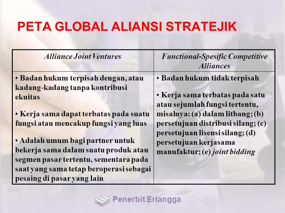 PETA GLOBAL ALIANSI STRATEJIK