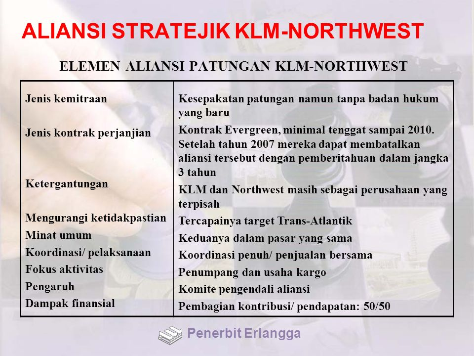 ALIANSI STRATEJIK KLM-NORTHWEST
