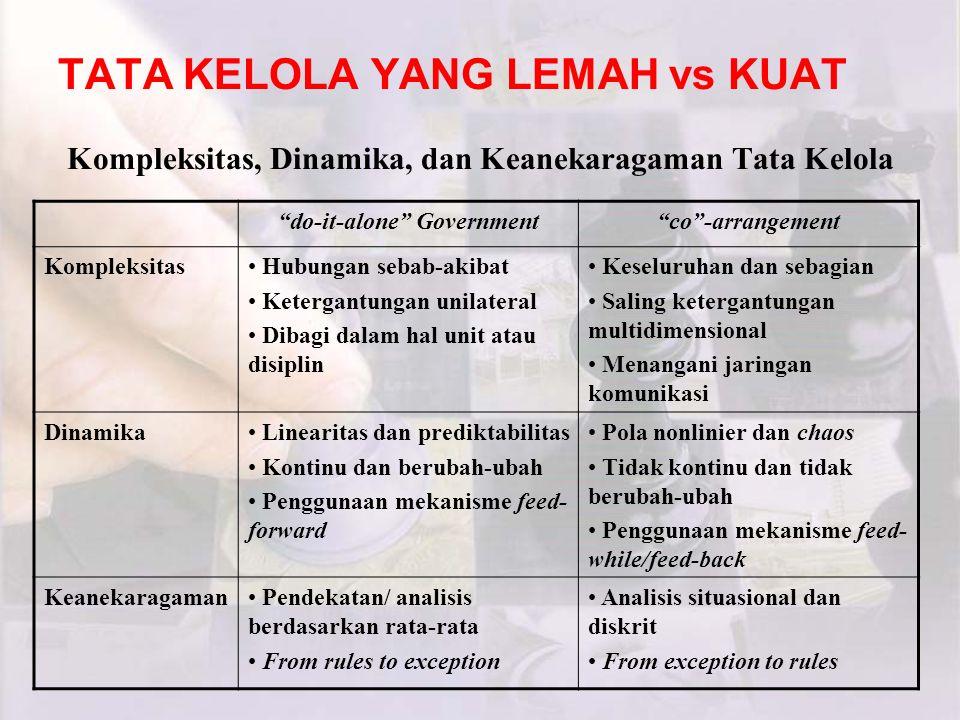 TATA KELOLA YANG LEMAH vs KUAT