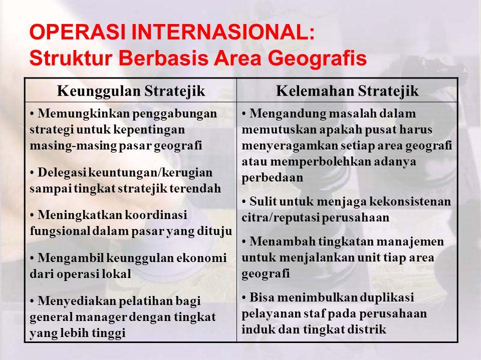 OPERASI INTERNASIONAL: Struktur Berbasis Area Geografis