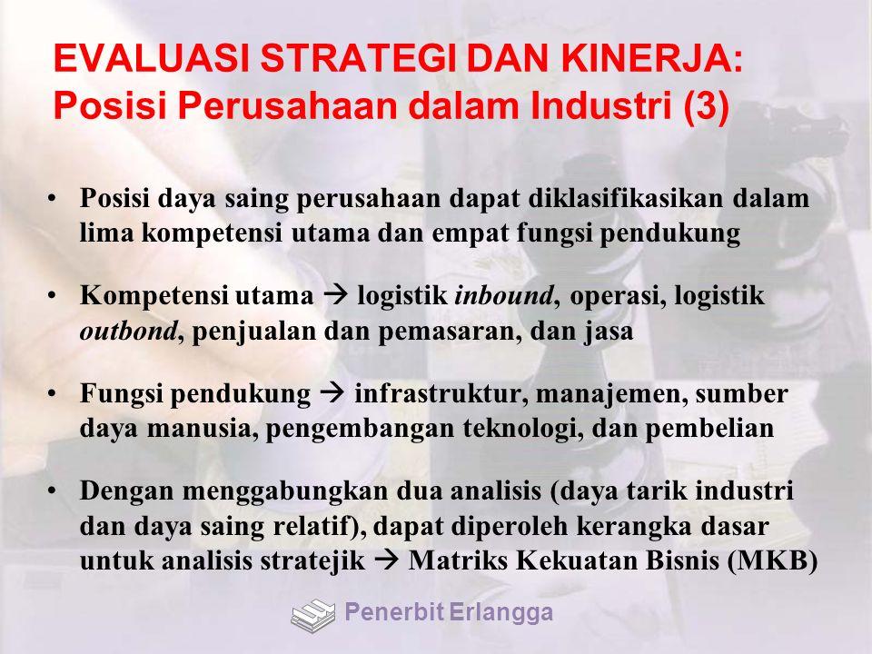 EVALUASI STRATEGI DAN KINERJA: Posisi Perusahaan dalam Industri (3)