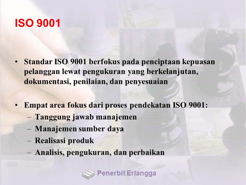 ISO 9001 Standar ISO 9001 berfokus pada penciptaan kepuasan pelanggan lewat pengukuran yang berkelanjutan, dokumentasi, penilaian, dan penyesuaian.