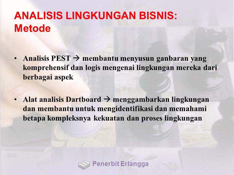 ANALISIS LINGKUNGAN BISNIS: Metode
