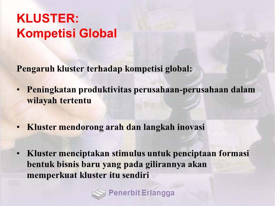 KLUSTER: Kompetisi Global