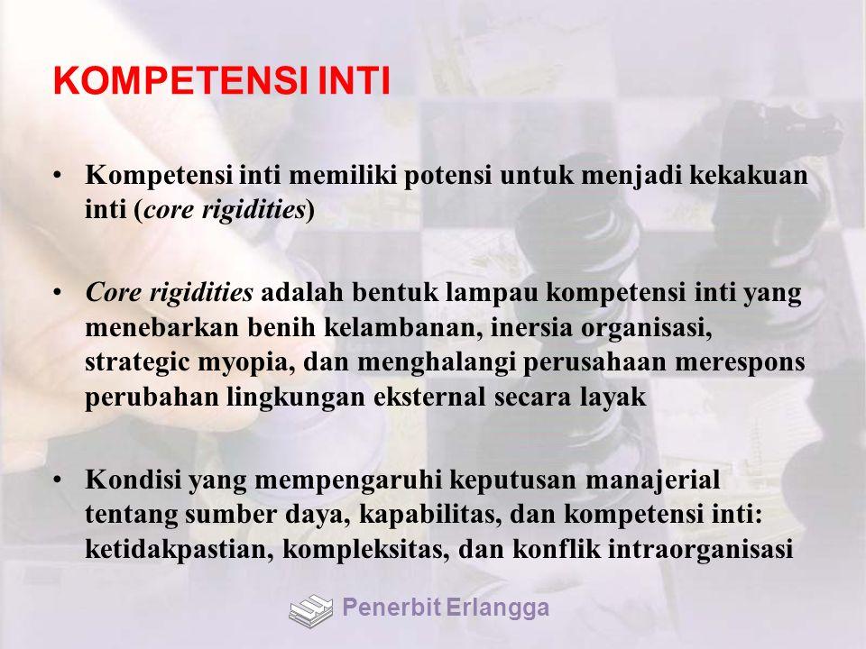 KOMPETENSI INTI Kompetensi inti memiliki potensi untuk menjadi kekakuan inti (core rigidities)