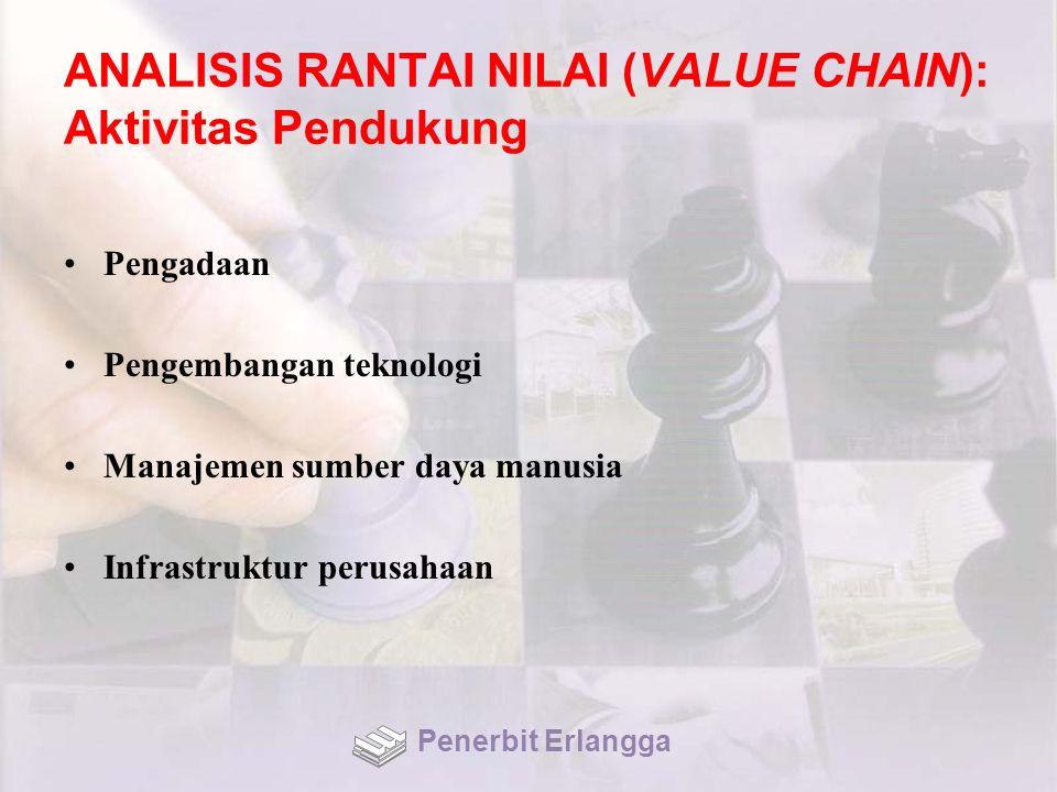 ANALISIS RANTAI NILAI (VALUE CHAIN): Aktivitas Pendukung