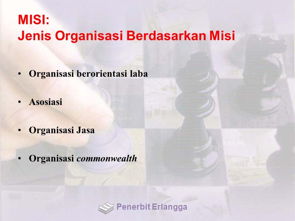 MISI: Jenis Organisasi Berdasarkan Misi