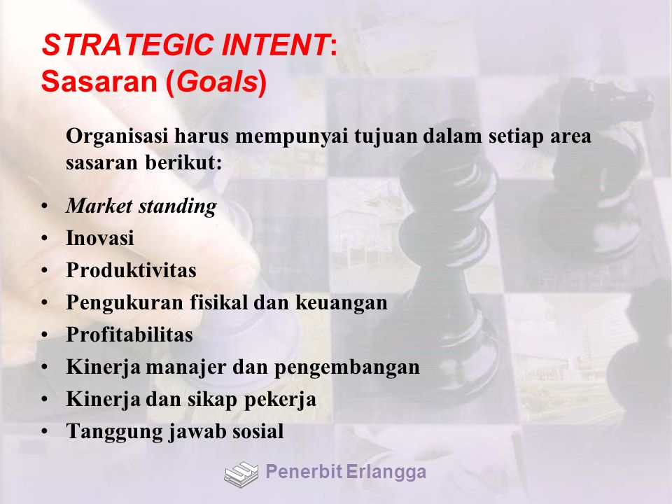 STRATEGIC INTENT: Sasaran (Goals)