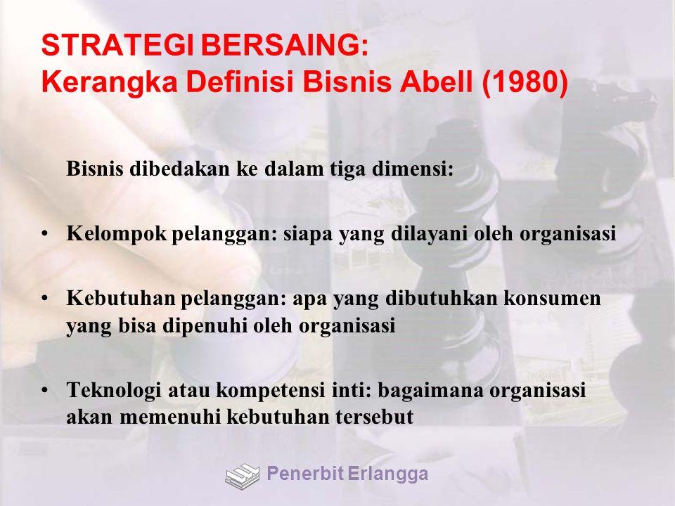 STRATEGI BERSAING: Kerangka Definisi Bisnis Abell (1980)