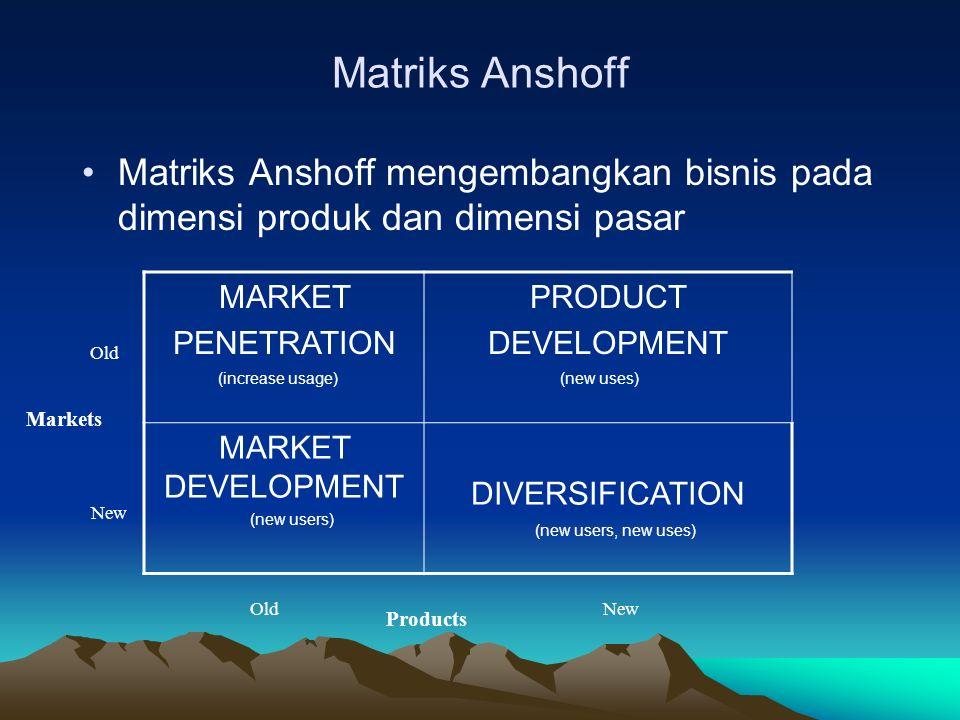 Matriks Anshoff Matriks Anshoff mengembangkan bisnis pada dimensi produk dan dimensi pasar. MARKET.