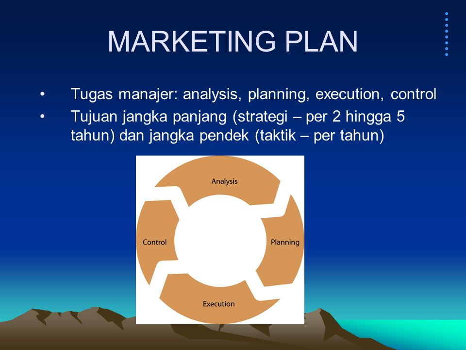 MARKETING PLAN Tugas manajer: analysis, planning, execution, control