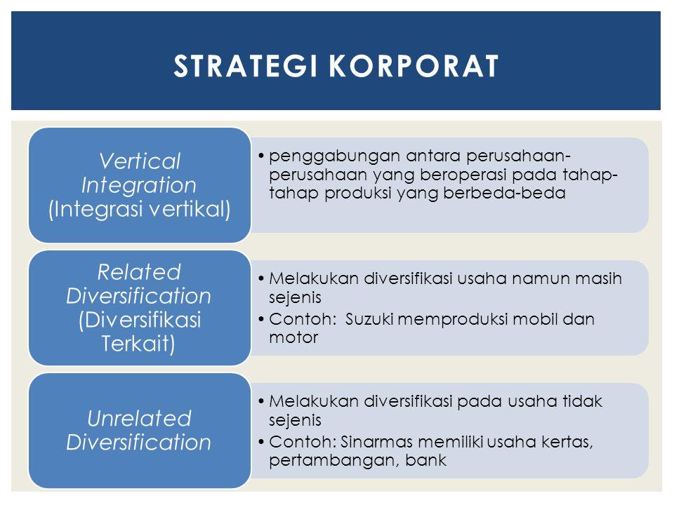 STRATEGI KORPORAT Vertical Integration (Integrasi vertikal)