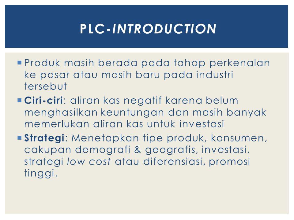 plC-INTRODUCTION Produk masih berada pada tahap perkenalan ke pasar atau masih baru pada industri tersebut.