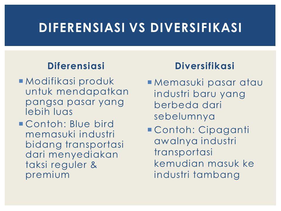 DIFERENSIASI VS DIVERSIFIKASI
