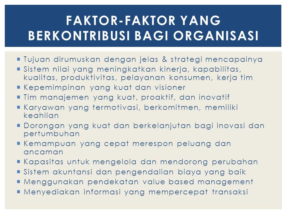 Faktor-faktor yang berkontribusi bagi organisasi