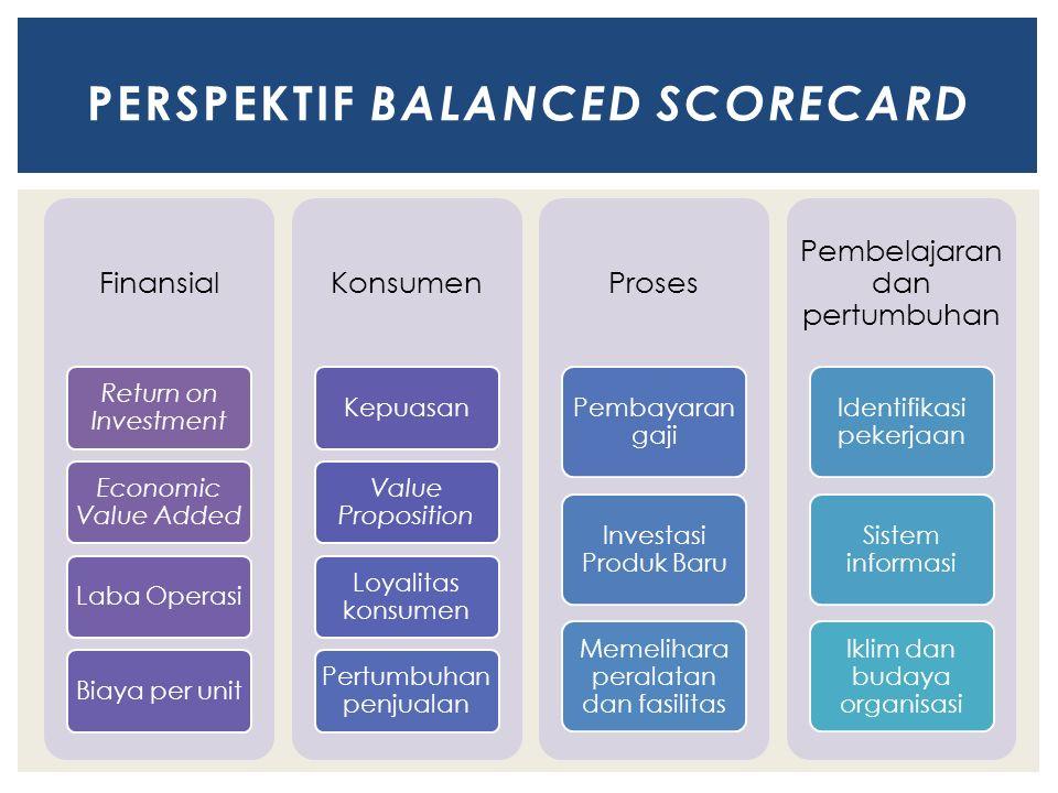 Perspektif balanced scorecard