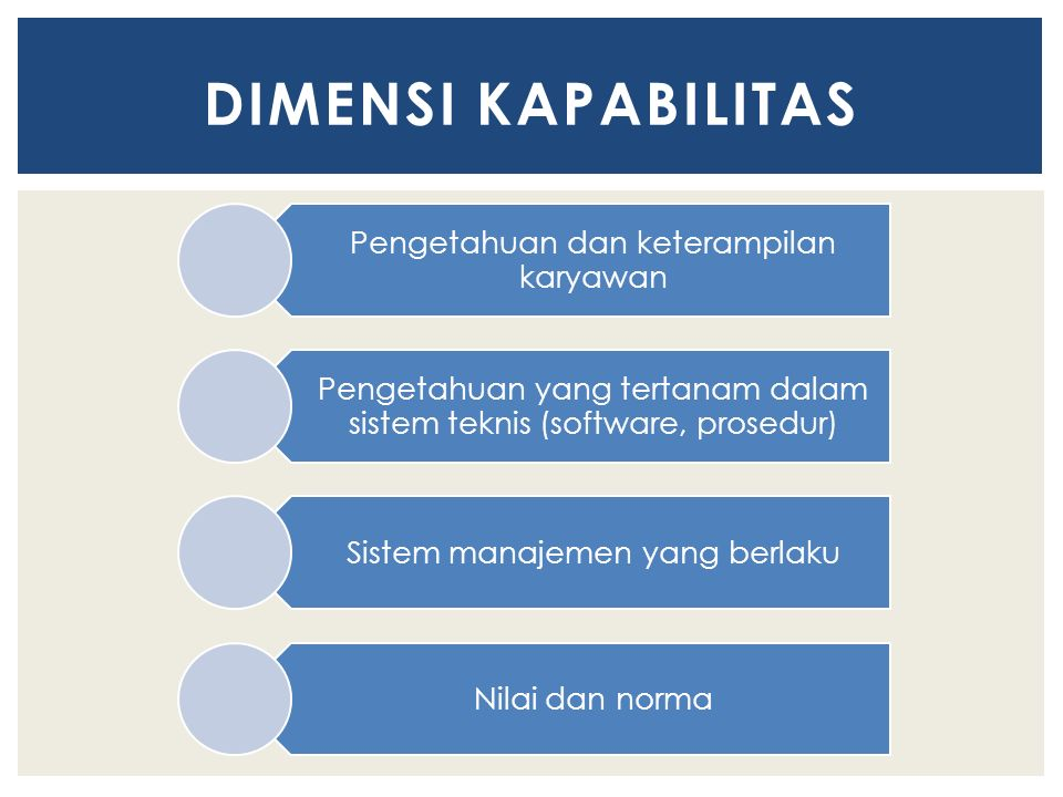 DIMENSI KAPABILITAS Pengetahuan dan keterampilan karyawan