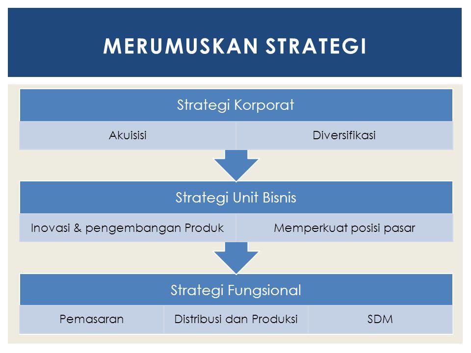 MERUMUSKAN STRATEGI Strategi Korporat Akuisisi Diversifikasi