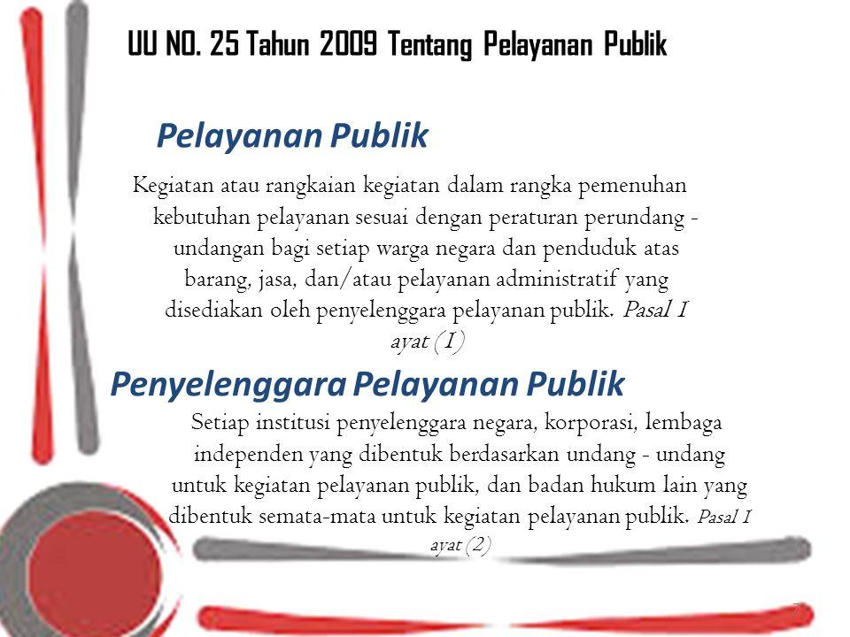 UU NO. 25 Tahun 2009 Tentang Pelayanan Publik