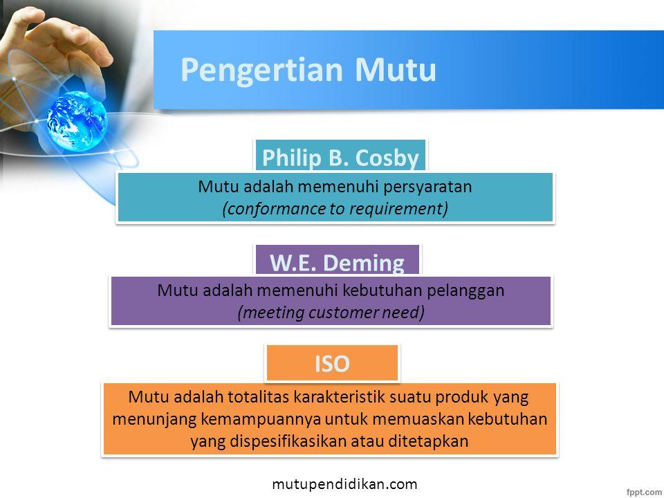 Pengertian Mutu Philip B. Cosby W.E. Deming ISO