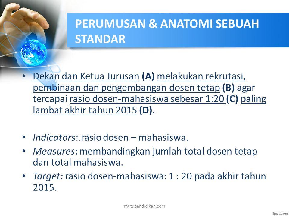 PERUMUSAN & ANATOMI SEBUAH STANDAR