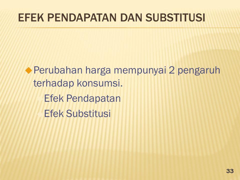 Efek pendapatan dan Substitusi