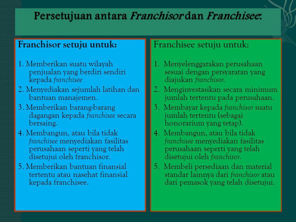 Persetujuan antara Franchisor dan Franchisee: