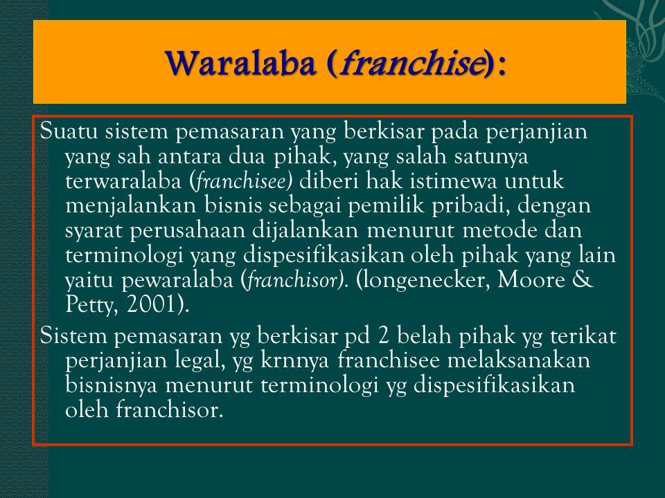 Waralaba (franchise):