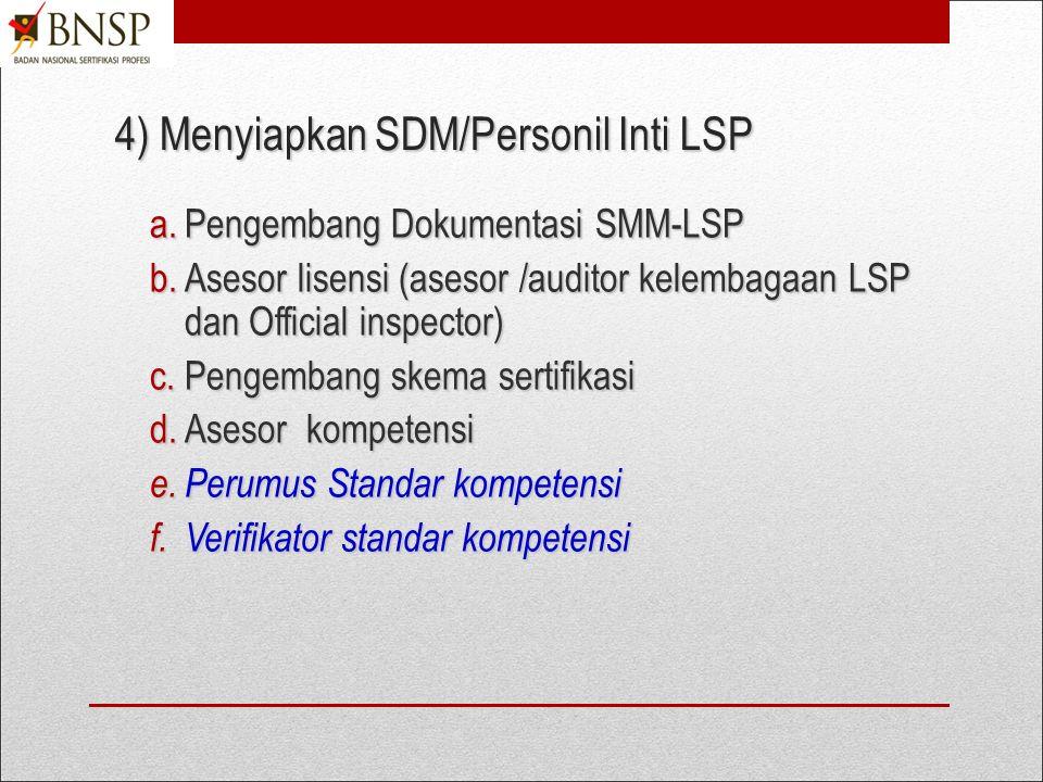 4) Menyiapkan SDM/Personil Inti LSP
