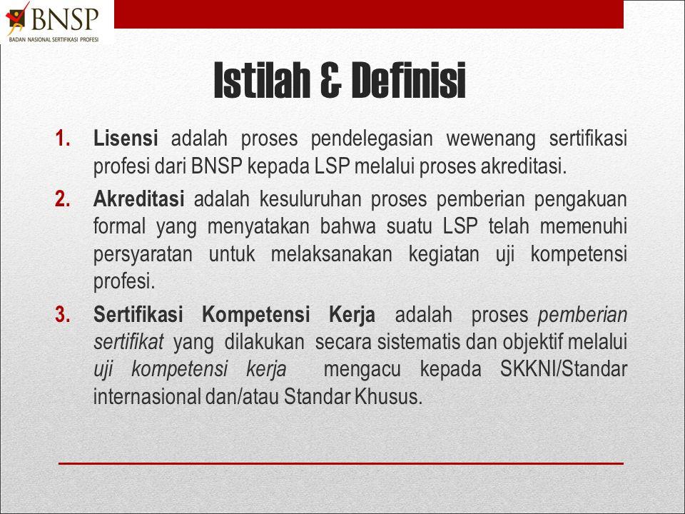 Istilah & Definisi Lisensi adalah proses pendelegasian wewenang sertifikasi profesi dari BNSP kepada LSP melalui proses akreditasi.