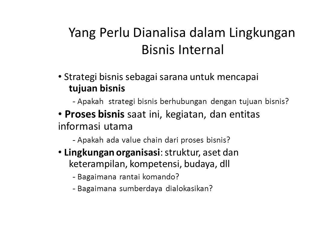 Yang Perlu Dianalisa dalam Lingkungan Bisnis Internal
