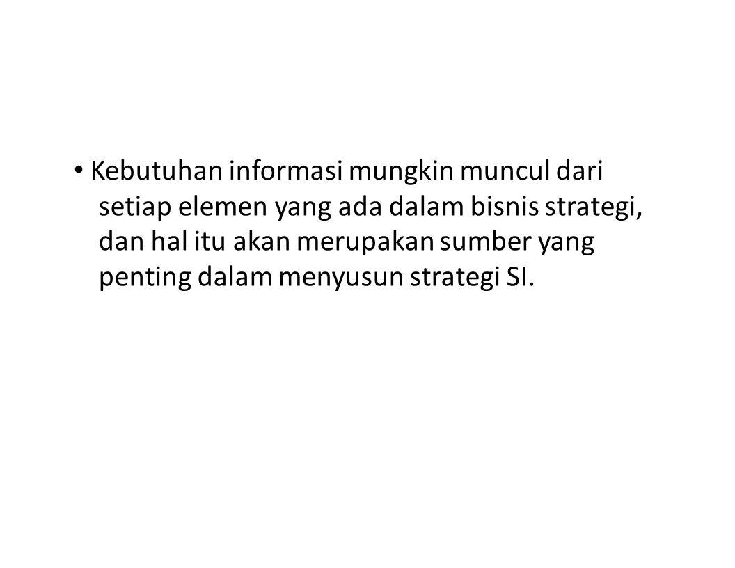 • Kebutuhan informasi mungkin muncul dari
