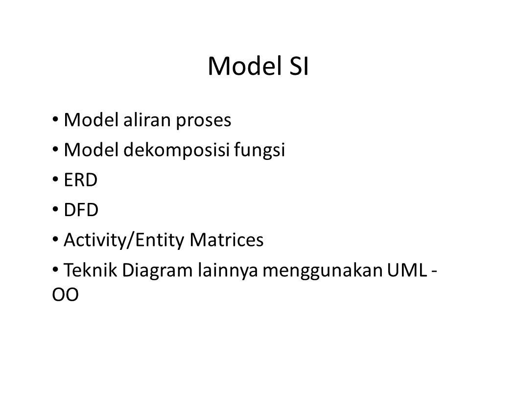 Model SI • Model aliran proses • Model dekomposisi fungsi • ERD • DFD
