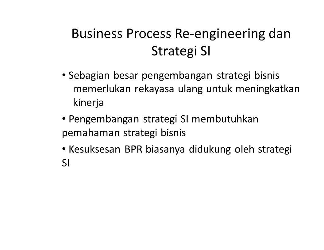 Business Process Re-engineering dan Strategi SI