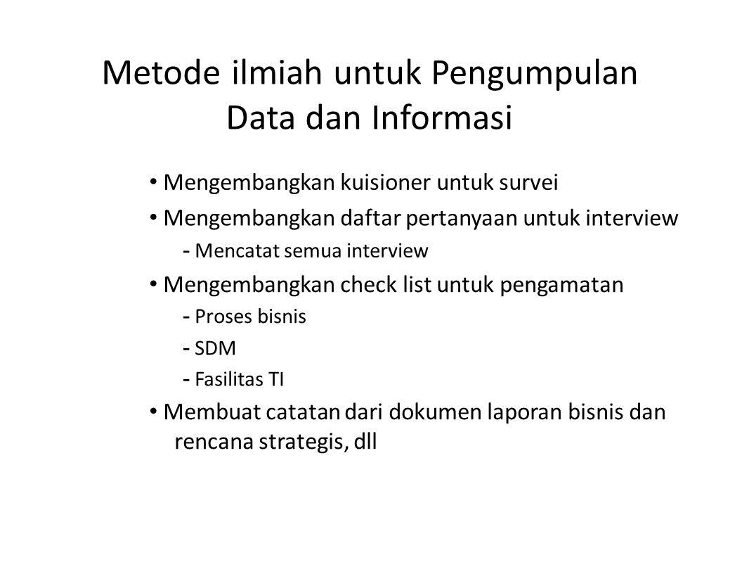 Metode ilmiah untuk Pengumpulan Data dan Informasi