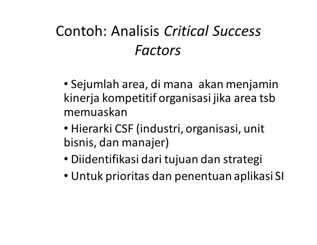 Contoh: Analisis Critical Success Factors