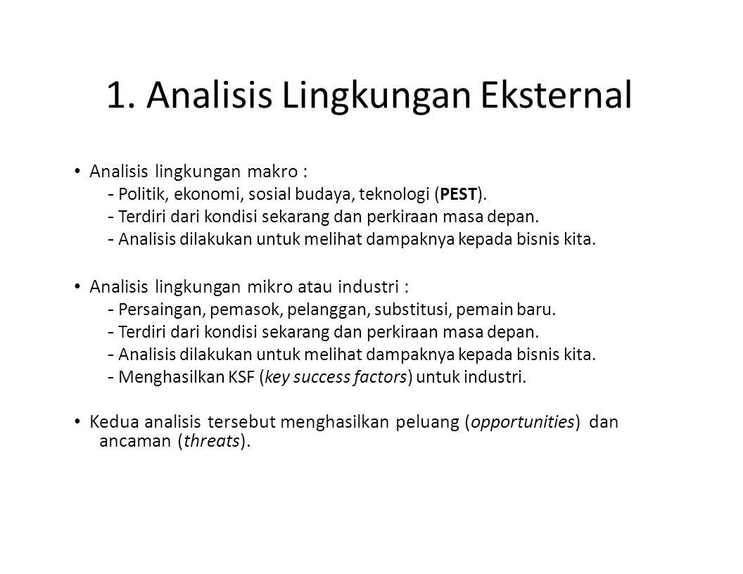 1. Analisis Lingkungan Eksternal