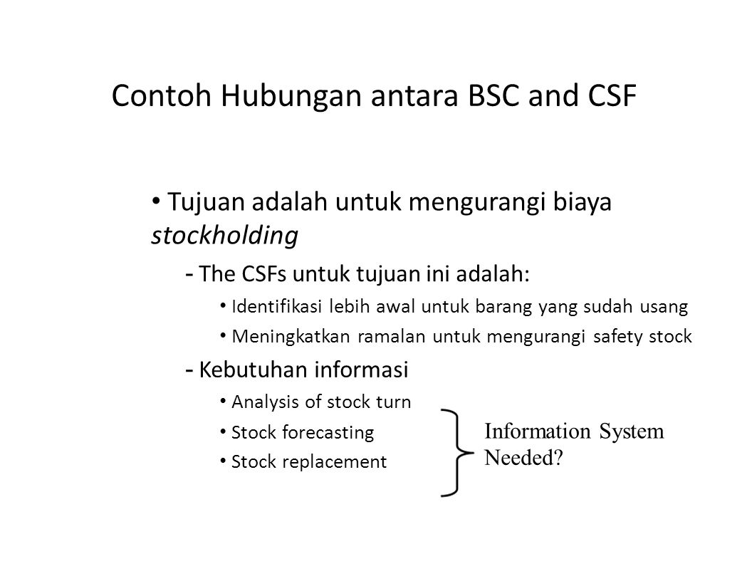 Contoh Hubungan antara BSC and CSF